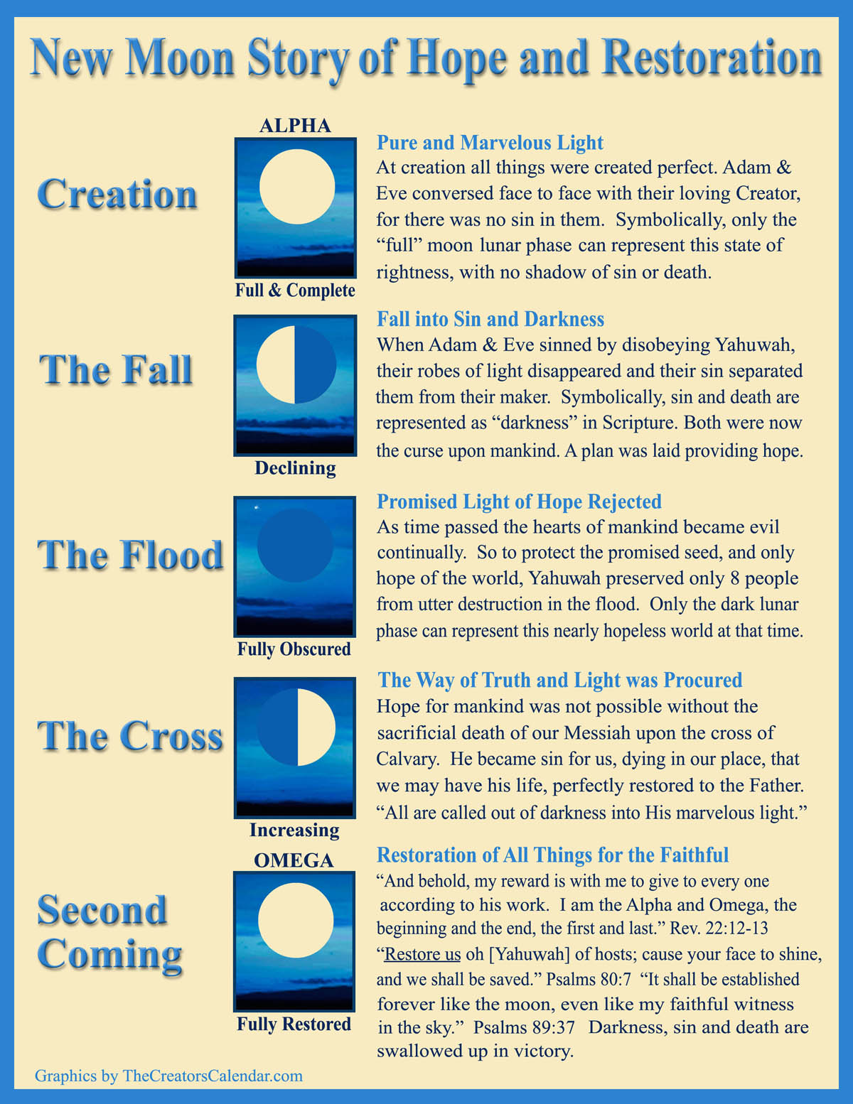 Why Full Moon? The Evidence