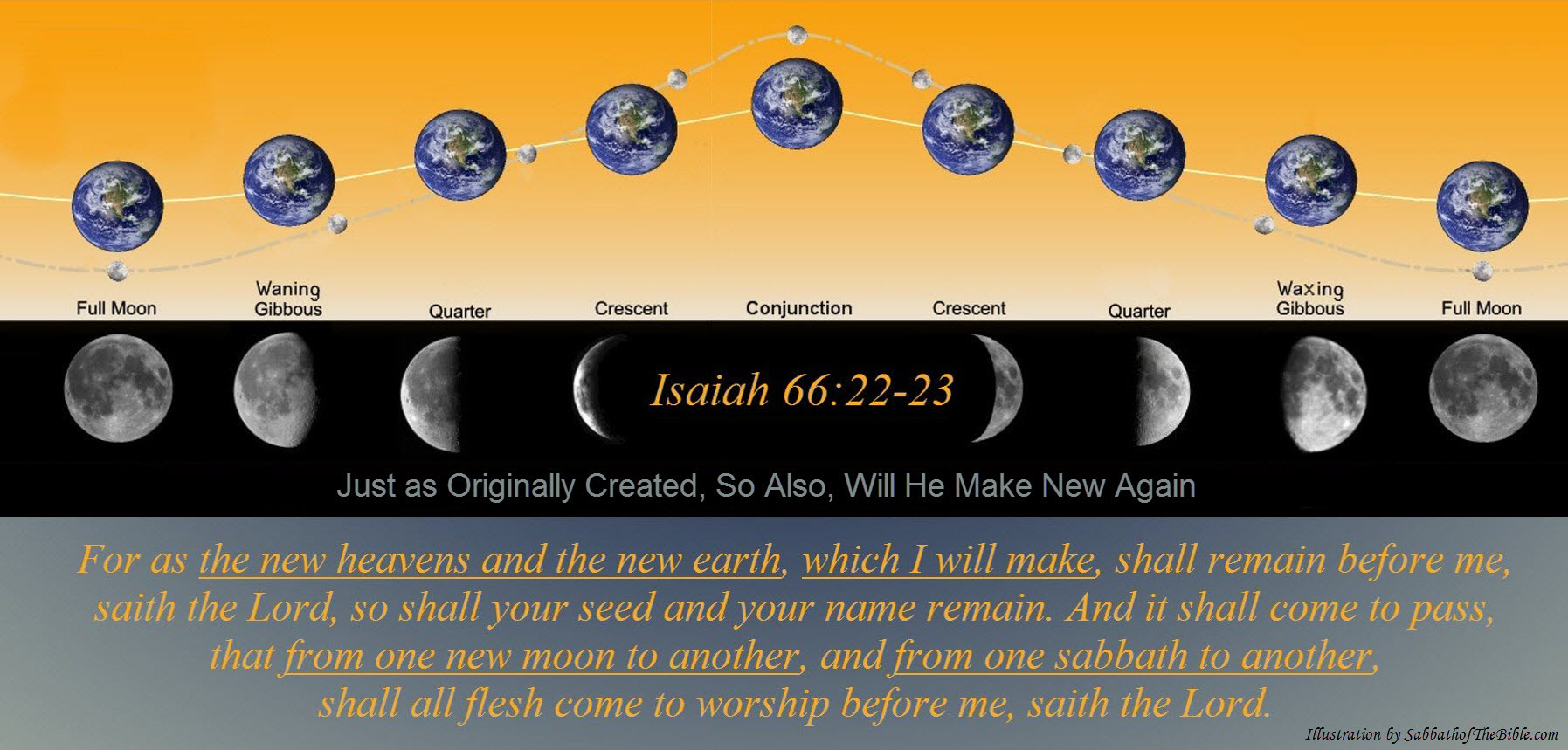 The moon was created in such a way, it gives us it's phases for days